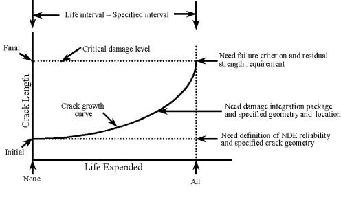 an introduction to damage functions from airbone residuals 11 introduction environmental economics is an emerging area in their functions upon the both households and firms send out residuals of consumption and.